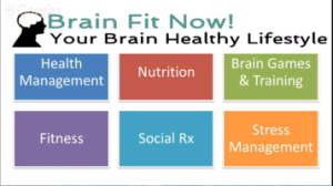 Judi Bonilla of Brain Fit Now