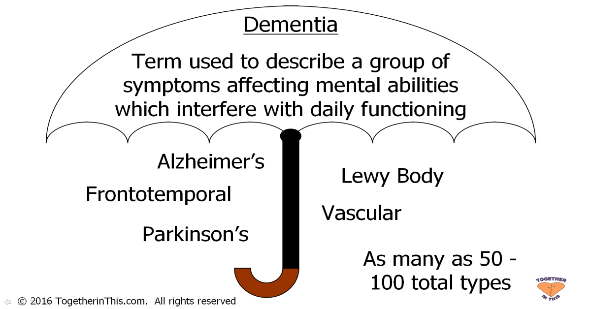 short essay on alzheimers disease The disease named after alzheimer is well-known one in society but not researched deeply by science feel free to use a great paper template in your work.